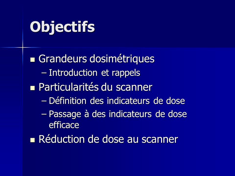 Objectifs Grandeurs dosimétriques Grandeurs dosimétriques –Introduction et rappels Particularités du scanner Particularités du scanner –Définition des