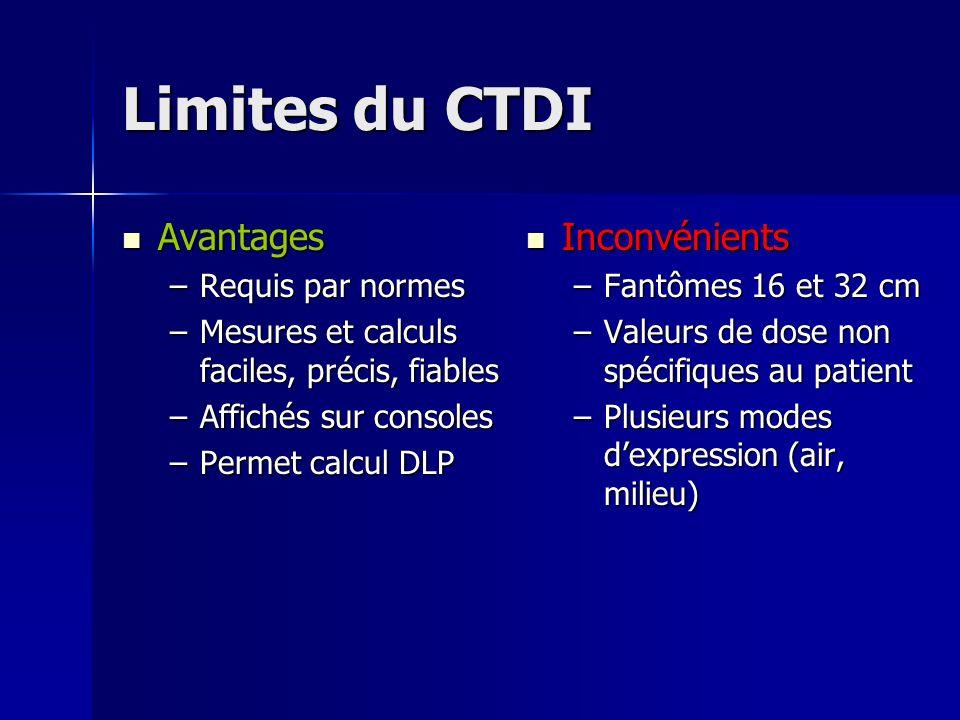 Limites du CTDI Avantages Avantages –Requis par normes –Mesures et calculs faciles, précis, fiables –Affichés sur consoles –Permet calcul DLP Inconvén
