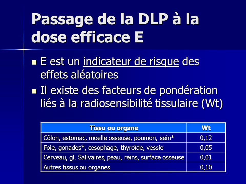 Passage de la DLP à la dose efficace E E est un indicateur de risque des effets aléatoires E est un indicateur de risque des effets aléatoires Il exis