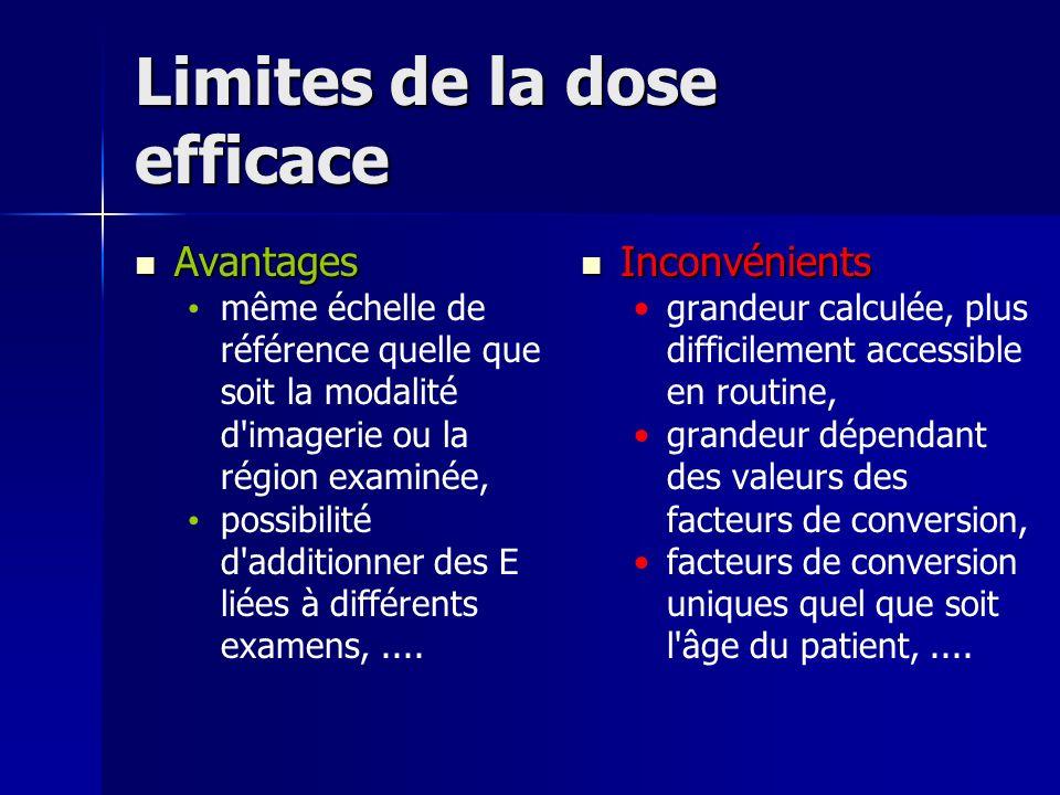 Limites de la dose efficace Avantages Avantages même échelle de référence quelle que soit la modalité d'imagerie ou la région examinée, possibilité d'