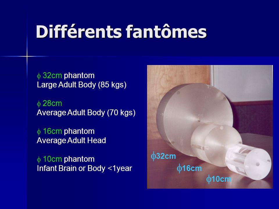 Différents fantômes 32cm 16cm 10cm 32cm phantom Large Adult Body (85 kgs) 28cm Average Adult Body (70 kgs) 16cm phantom Average Adult Head 10cm phanto