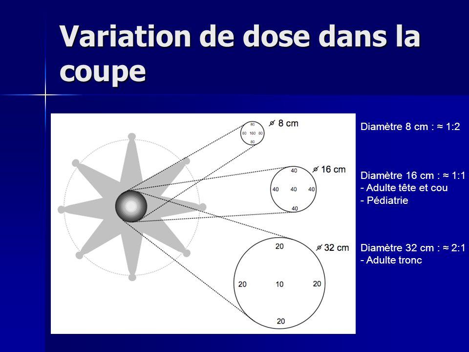Grandeurs dosimétriques en scanner : CTDI et DLP Computed Tomography Dose Index, CTDI (en mGy) = IDSV Computed Tomography Dose Index, CTDI (en mGy) = IDSV –Indicateur de la dose aux tissus Produit dose longueur, PDL (en mGy.cm) Produit dose longueur, PDL (en mGy.cm) –Estimation du risque Grandeurs spécifiques en raison de lexposition en scannographie (rotation 360°, longueur explorée, pitch)