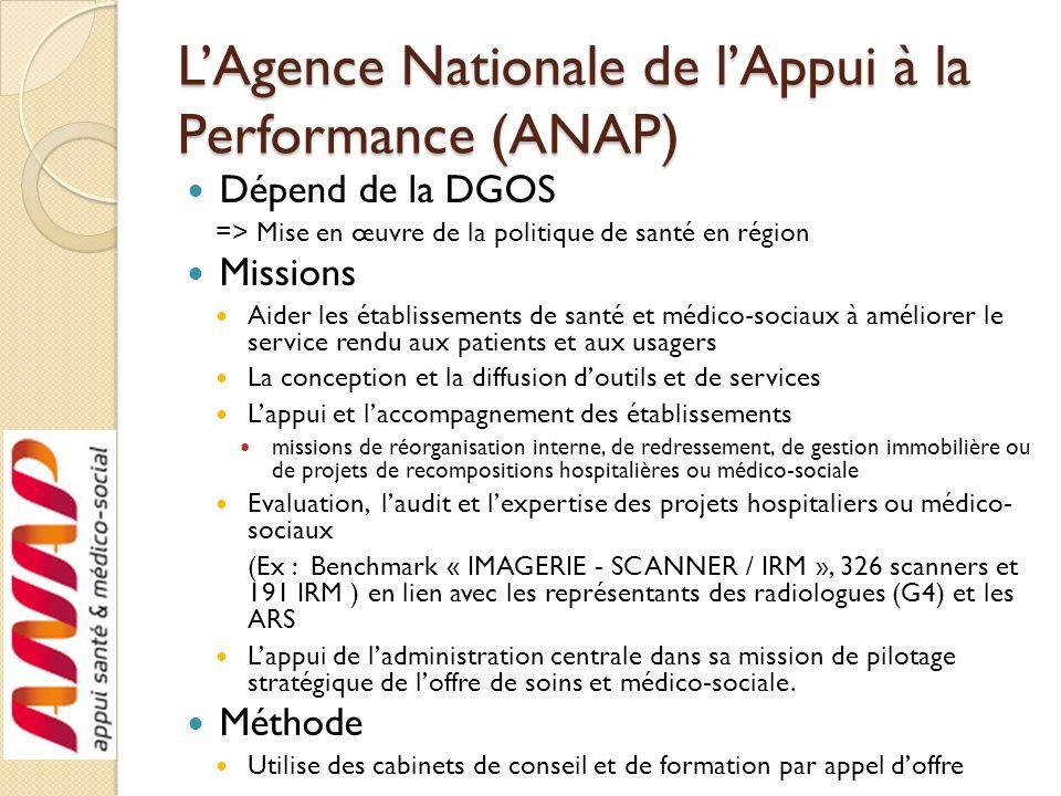LAgence Nationale de lAppui à la Performance (ANAP) Dépend de la DGOS => Mise en œuvre de la politique de santé en région Missions Aider les établisse