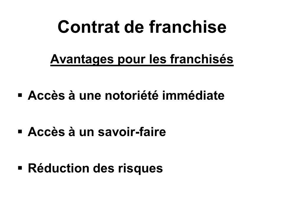 Contrat de franchise Avantages pour les franchisés Accès à une notoriété immédiate Accès à un savoir-faire Réduction des risques