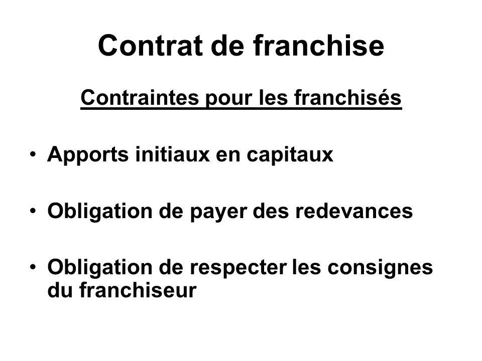 Contrat de franchise Contraintes pour les franchisés Apports initiaux en capitaux Obligation de payer des redevances Obligation de respecter les consignes du franchiseur