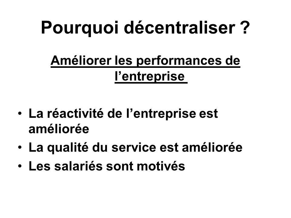 Pourquoi décentraliser ? Améliorer les performances de lentreprise La réactivité de lentreprise est améliorée La qualité du service est améliorée Les