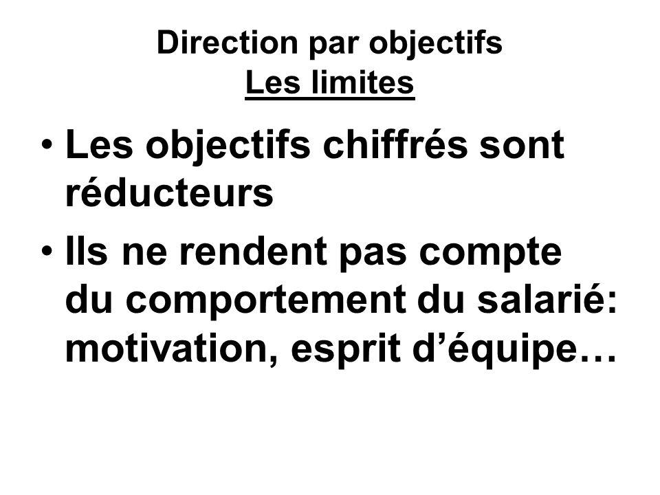 Direction par objectifs Les limites Les objectifs individuels peuvent être en contradiction avec lintérêt général de lentreprise Exemple: Réduction des coûts et qualité