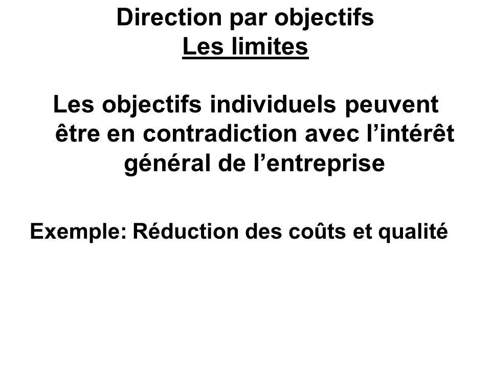 Direction par objectifs Les limites Les objectifs individuels peuvent être en contradiction avec lintérêt général de lentreprise Exemple: Réduction de