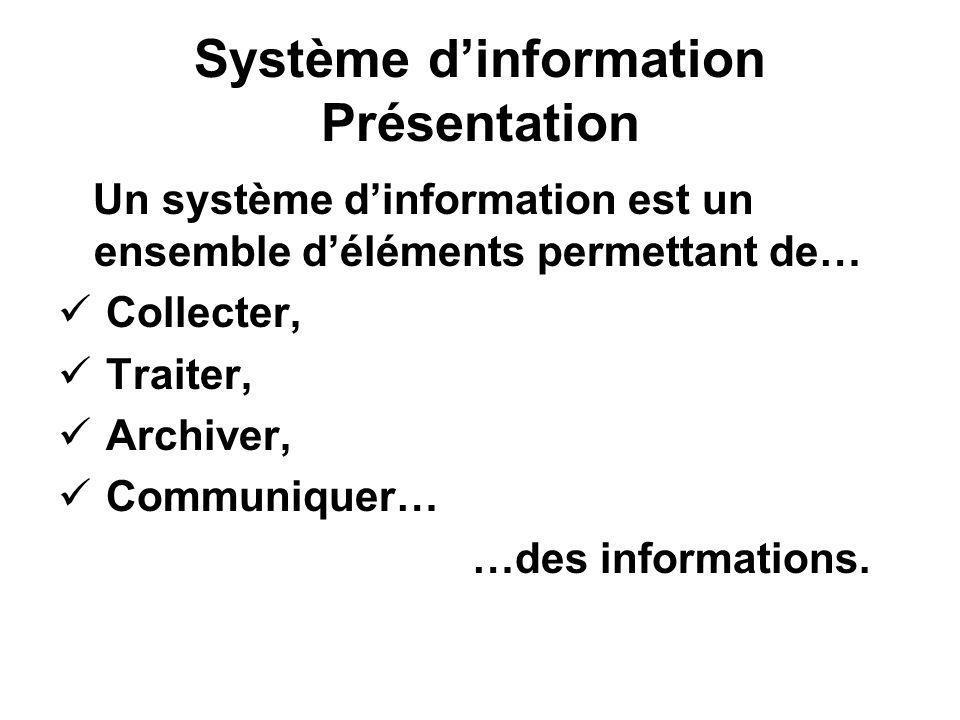 Système dinformation Présentation Un système dinformation est un ensemble déléments permettant de… Collecter, Traiter, Archiver, Communiquer… …des inf