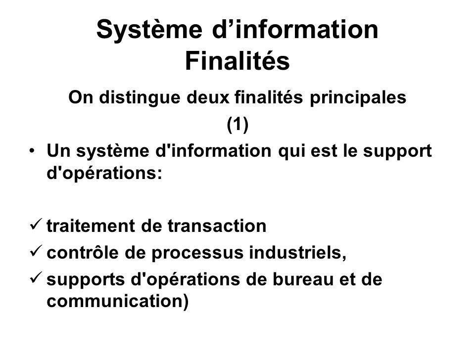 Système dinformation Finalités (2) Un système d information support dopérations de gestion: Elaboration de documents comptables, Aide à la production de rapports, Aide à la prise de décision.