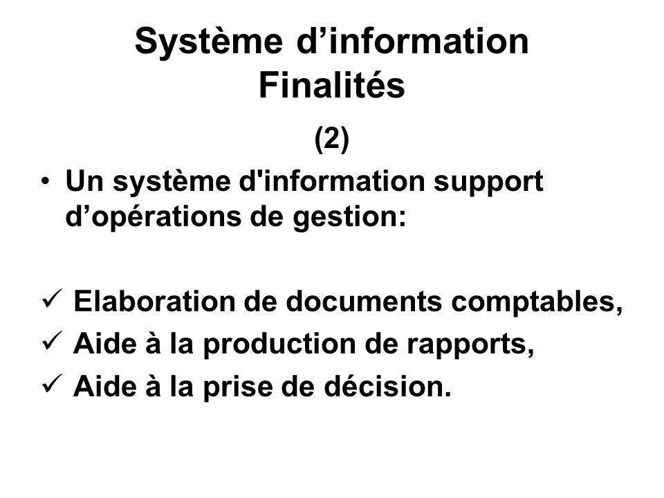 Système dinformation Finalités (2) Un système d'information support dopérations de gestion: Elaboration de documents comptables, Aide à la production