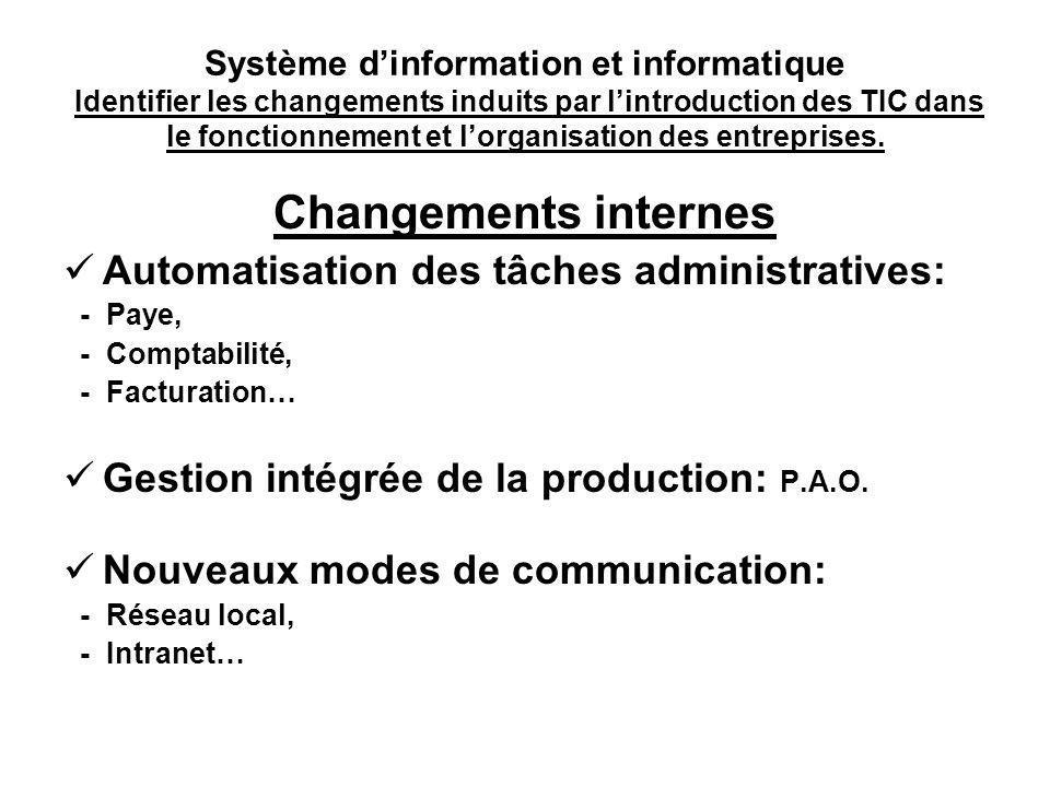 Système dinformation et informatique Identifier les changements induits par lintroduction des TIC dans le fonctionnement et lorganisation des entreprises.