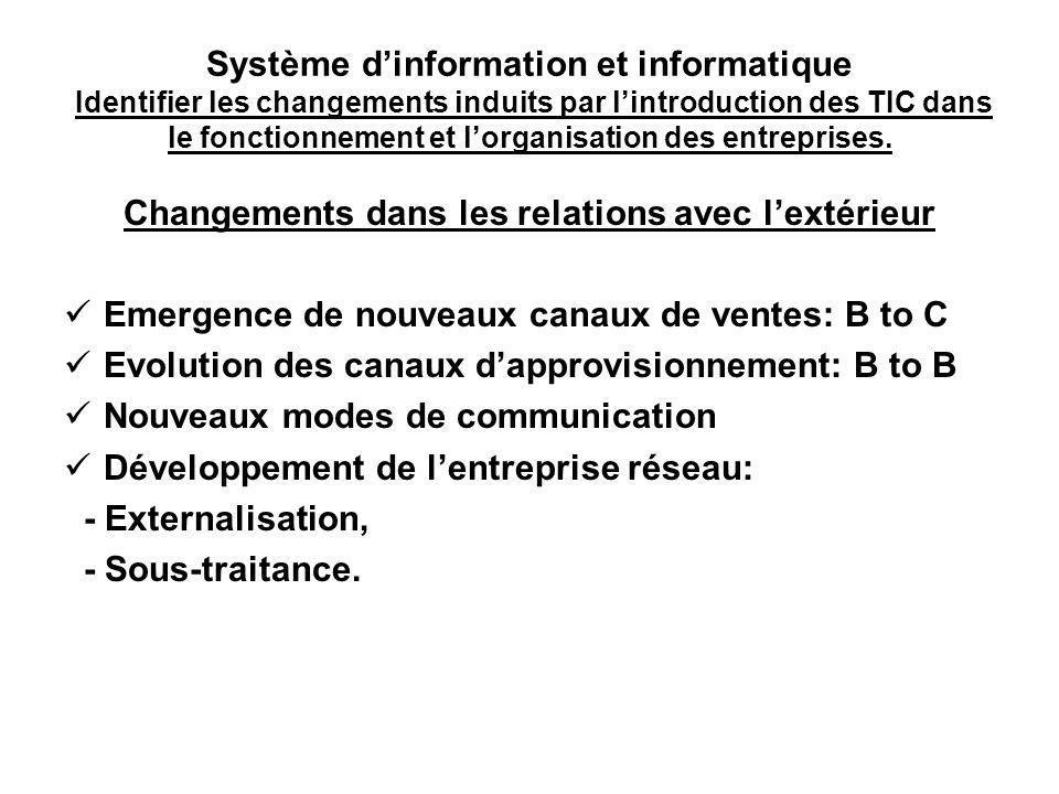 Système dinformation et informatique Identifier les changements induits par lintroduction des TIC dans le fonctionnement et lorganisation des entrepri
