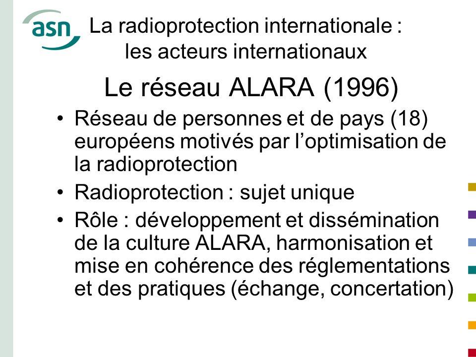 La radioprotection internationale : les acteurs internationaux Le réseau ALARA (1996) Réseau de personnes et de pays (18) européens motivés par loptim