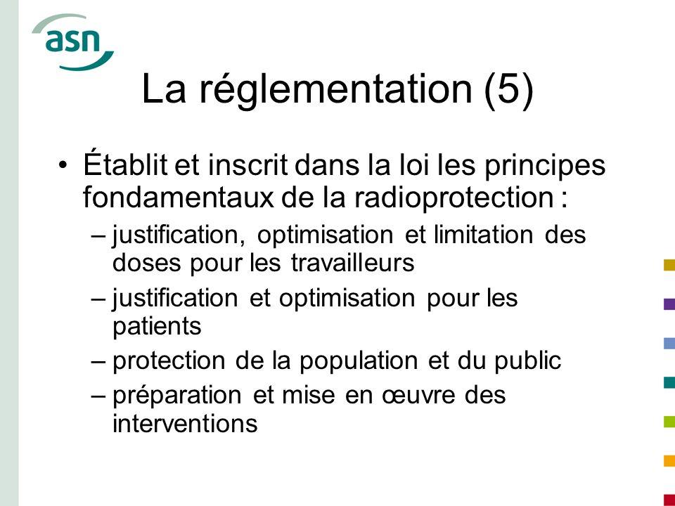 La réglementation (5) Établit et inscrit dans la loi les principes fondamentaux de la radioprotection : –justification, optimisation et limitation des