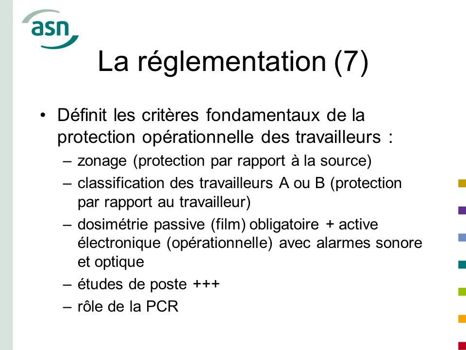 La réglementation (7) Définit les critères fondamentaux de la protection opérationnelle des travailleurs : –zonage (protection par rapport à la source