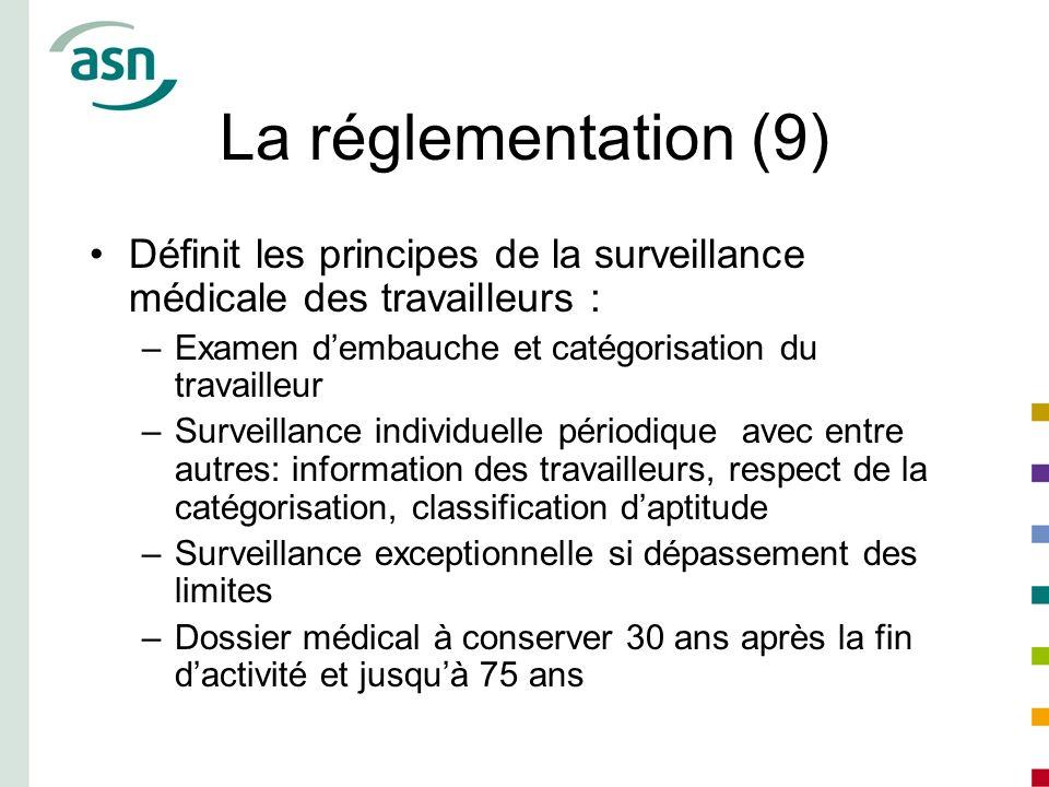 La réglementation (9) Définit les principes de la surveillance médicale des travailleurs : –Examen dembauche et catégorisation du travailleur –Surveil