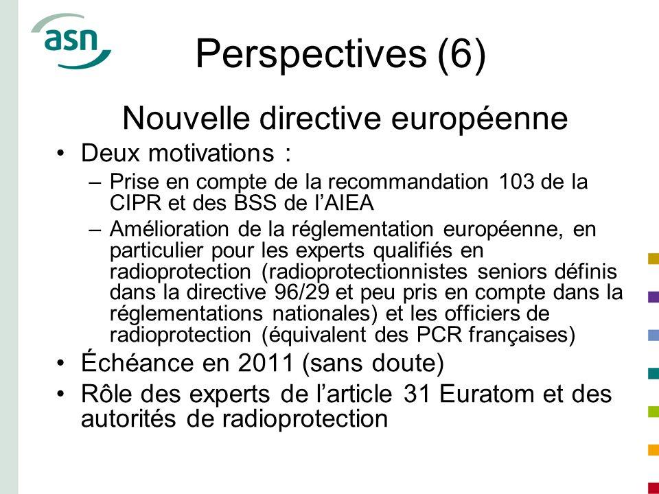 Perspectives (6) Nouvelle directive européenne Deux motivations : –Prise en compte de la recommandation 103 de la CIPR et des BSS de lAIEA –Améliorati