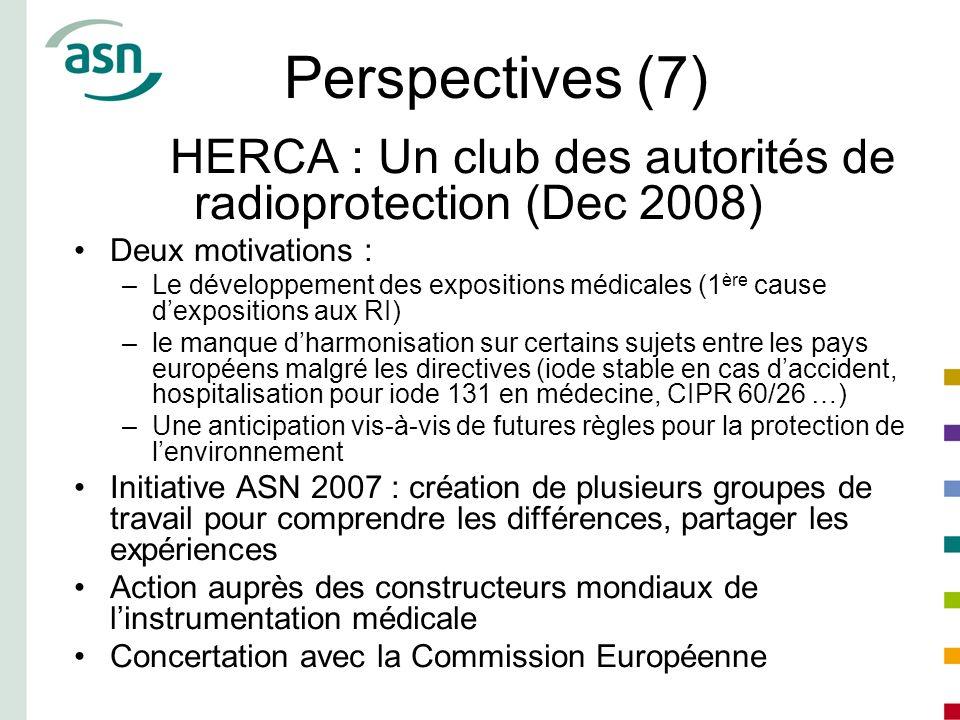 Perspectives (7) HERCA : Un club des autorités de radioprotection (Dec 2008) Deux motivations : –Le développement des expositions médicales (1 ère cau