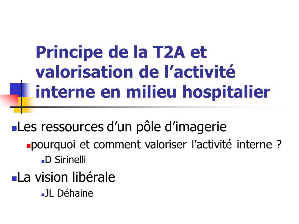 Principe de la T2A et valorisation de lactivité interne en milieu hospitalier Les ressources dun pôle dimagerie pourquoi et comment valoriser lactivité interne .