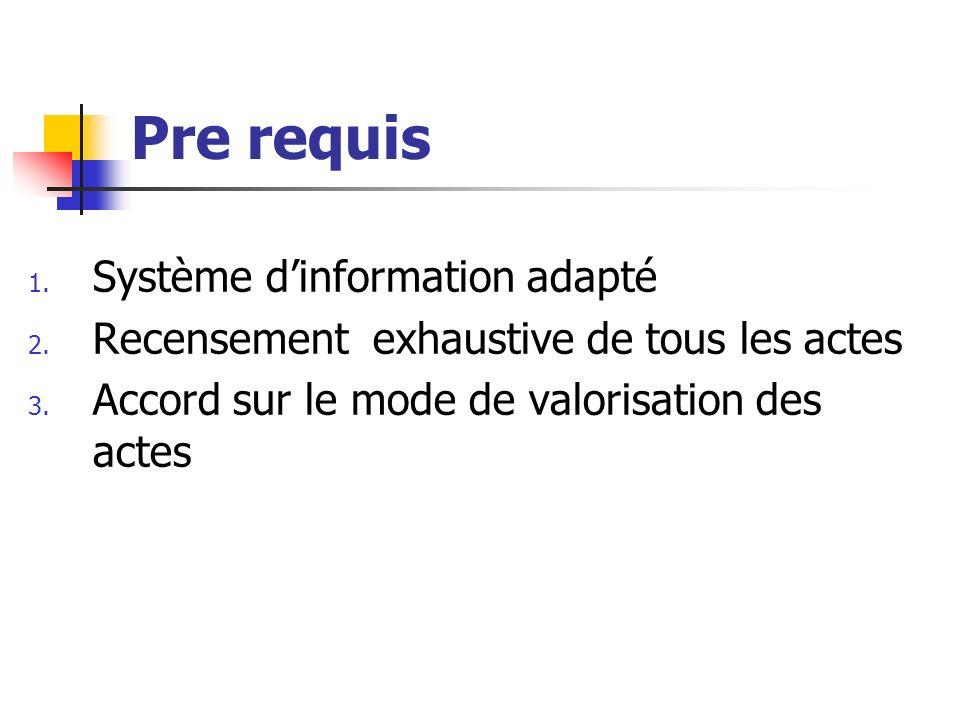 Pre requis 1.Système dinformation adapté 2. Recensement exhaustive de tous les actes 3.