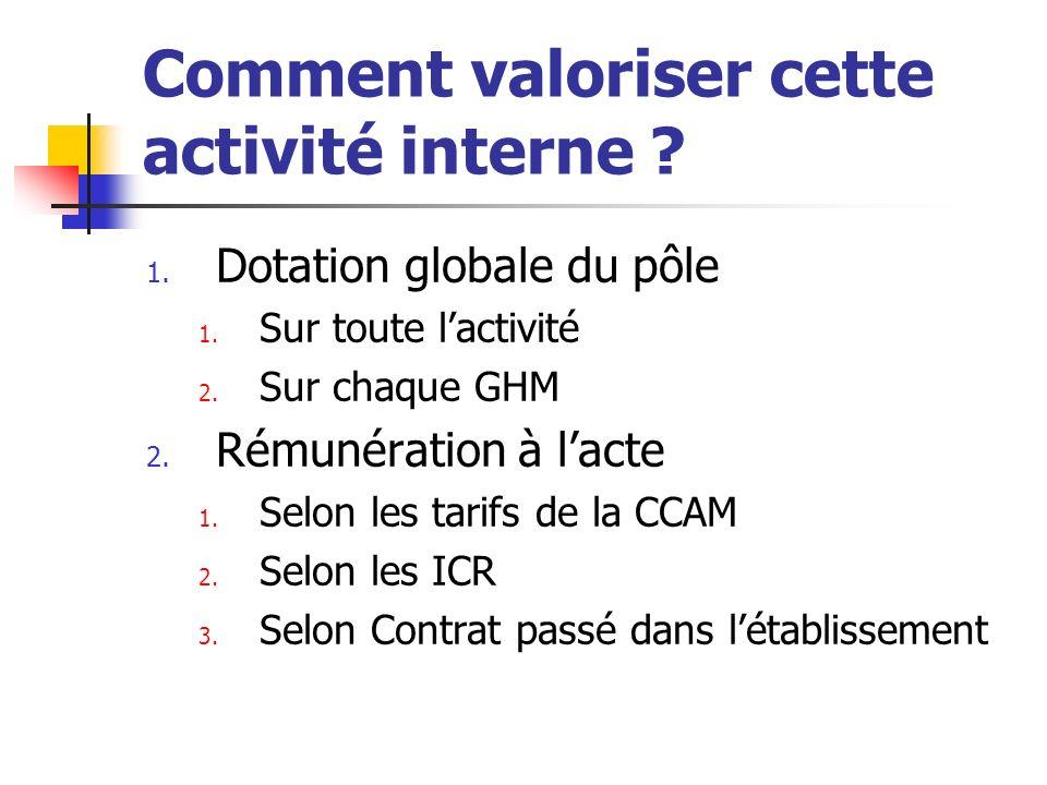 Comment valoriser cette activité interne .1. Dotation globale du pôle 1.