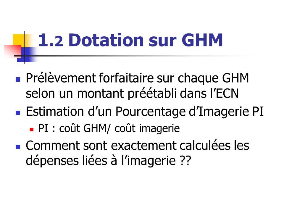 1. 2 Dotation sur GHM Prélèvement forfaitaire sur chaque GHM selon un montant préétabli dans lECN Estimation dun Pourcentage dImagerie PI PI : coût GH