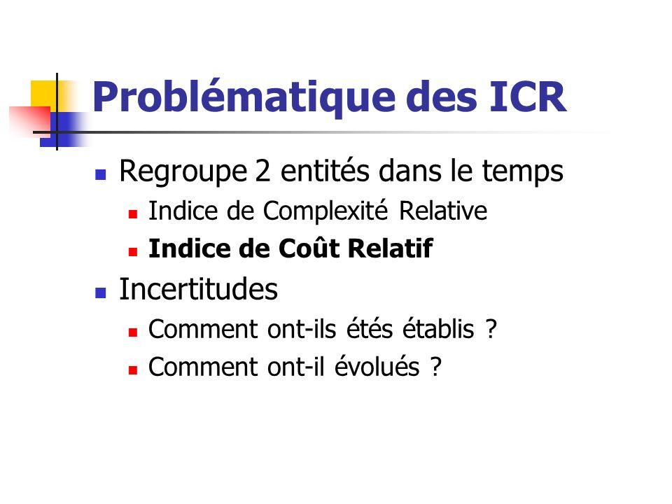 Problématique des ICR Regroupe 2 entités dans le temps Indice de Complexité Relative Indice de Coût Relatif Incertitudes Comment ont-ils étés établis .
