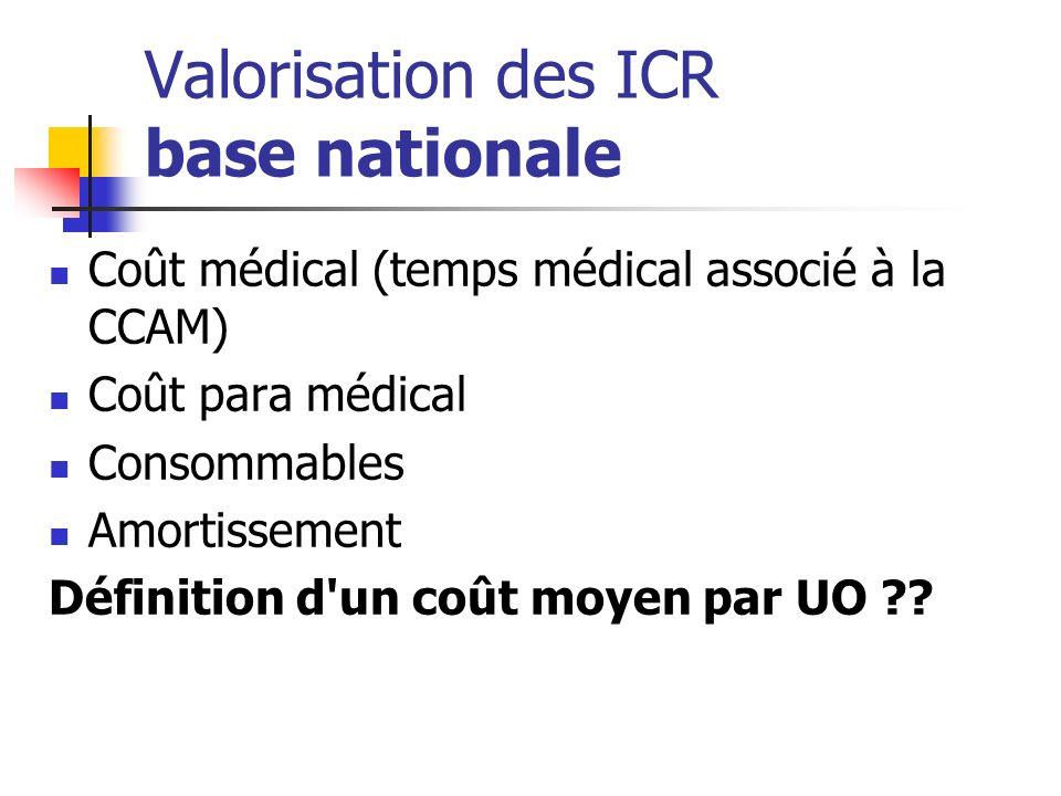 Valorisation des ICR base nationale Coût médical (temps médical associé à la CCAM) Coût para médical Consommables Amortissement Définition d un coût moyen par UO ??