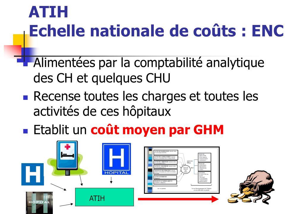 ATIH Echelle nationale de coûts : ENC Alimentées par la comptabilité analytique des CH et quelques CHU Recense toutes les charges et toutes les activités de ces hôpitaux Etablit un coût moyen par GHM ATIH