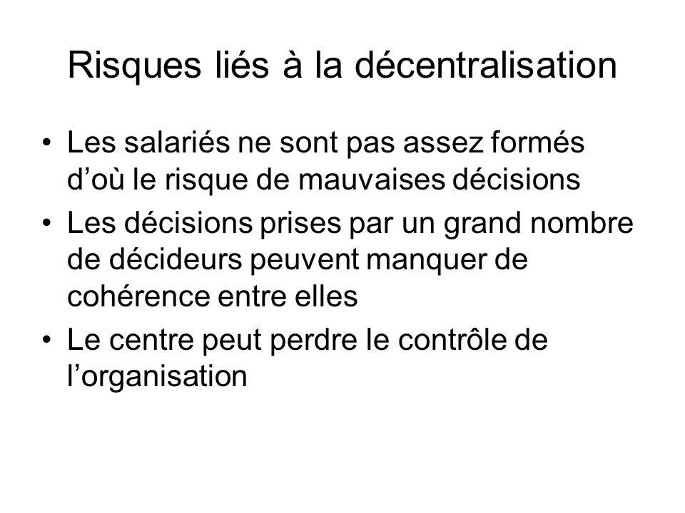 Risques liés à la décentralisation Les salariés ne sont pas assez formés doù le risque de mauvaises décisions Les décisions prises par un grand nombre
