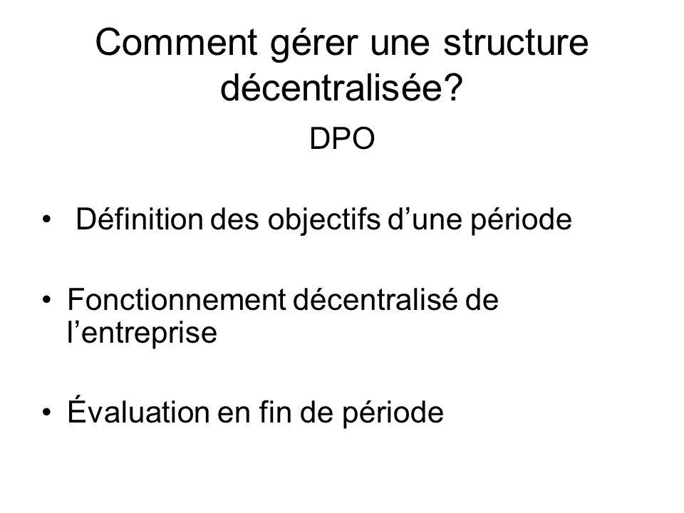 Comment gérer une structure décentralisée? DPO Définition des objectifs dune période Fonctionnement décentralisé de lentreprise Évaluation en fin de p
