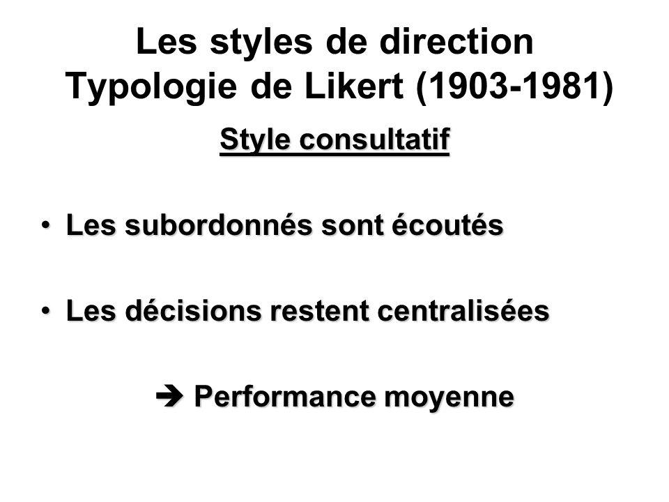 Les styles de direction Typologie de Likert (1903-1981) Style consultatif Les subordonnés sont écoutésLes subordonnés sont écoutés Les décisions restent centraliséesLes décisions restent centralisées Performance moyenne Performance moyenne