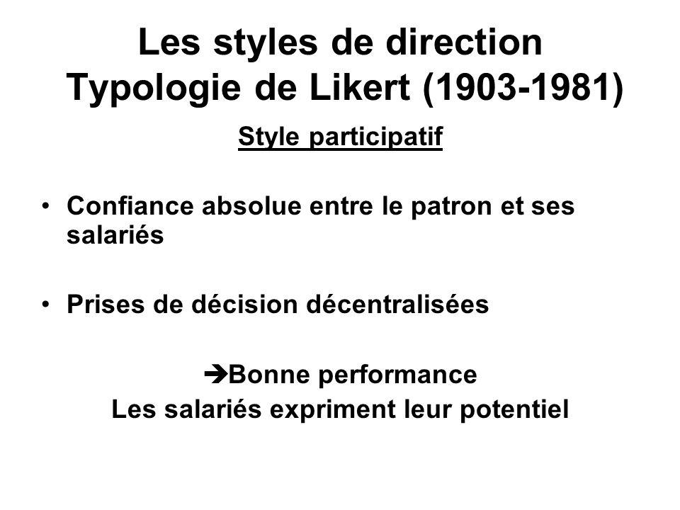 Les styles de direction Typologie de Likert (1903-1981) Style participatif Confiance absolue entre le patron et ses salariés Prises de décision décentralisées Bonne performance Les salariés expriment leur potentiel