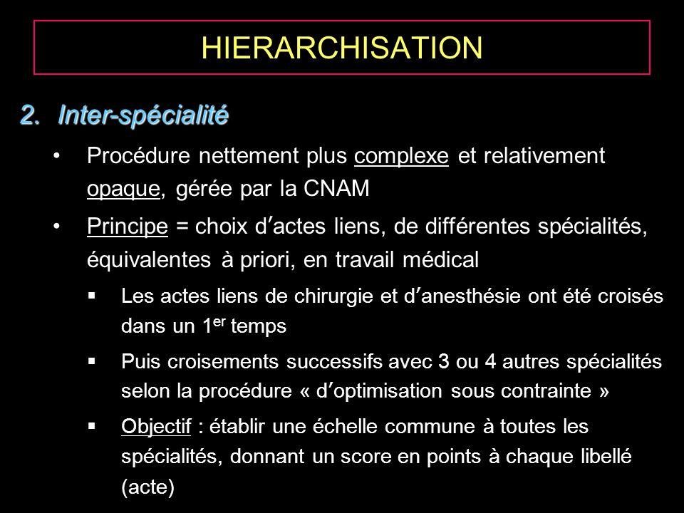 HIERARCHISATION 2.Inter-spécialité Procédure nettement plus complexe et relativement opaque, gérée par la CNAM Principe = choix dactes liens, de diffé