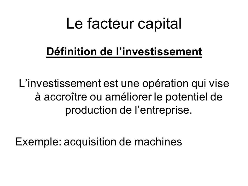 Le facteur capital Typologie de linvestissement (1) Investissement de capacité: Répondre à une augmentation anticipée de la demande Lancer la production dun nouveau produit