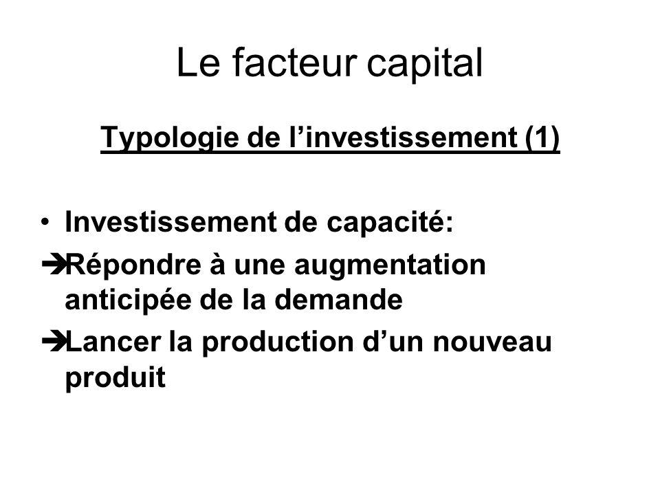 Le facteur capital Typologie de linvestissement (1) Investissement de productivité Accroître lefficacité de la combinaison productive Produire plus vite, Produire en économisant des matières, de lénergie…