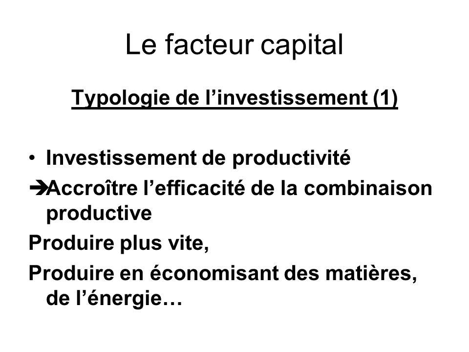 Le facteur capital Typologie de linvestissement (2) Investissements matériels Investissements immatériels Recherche et développement Formation des salariés Communication, publicité…