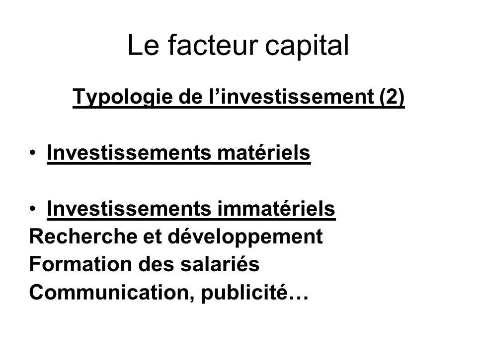 Le facteur capital À lheure actuelle les investissements immatériels sont de plus en plus importants car ils permettent de différencier les entreprises: Marques, Innovations, Qualité…