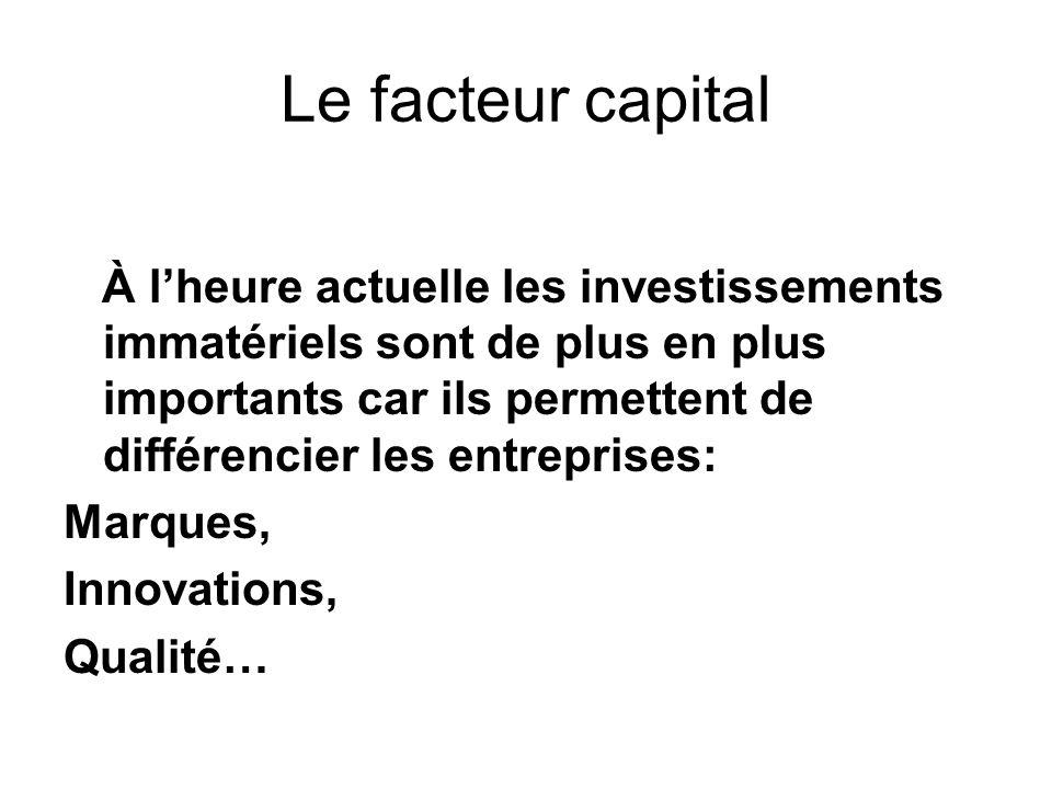 Le facteur capital Pour investir, une entreprise doit réaliser un calcul économique pour apprécier à priori la rentabilité de linvestissement.