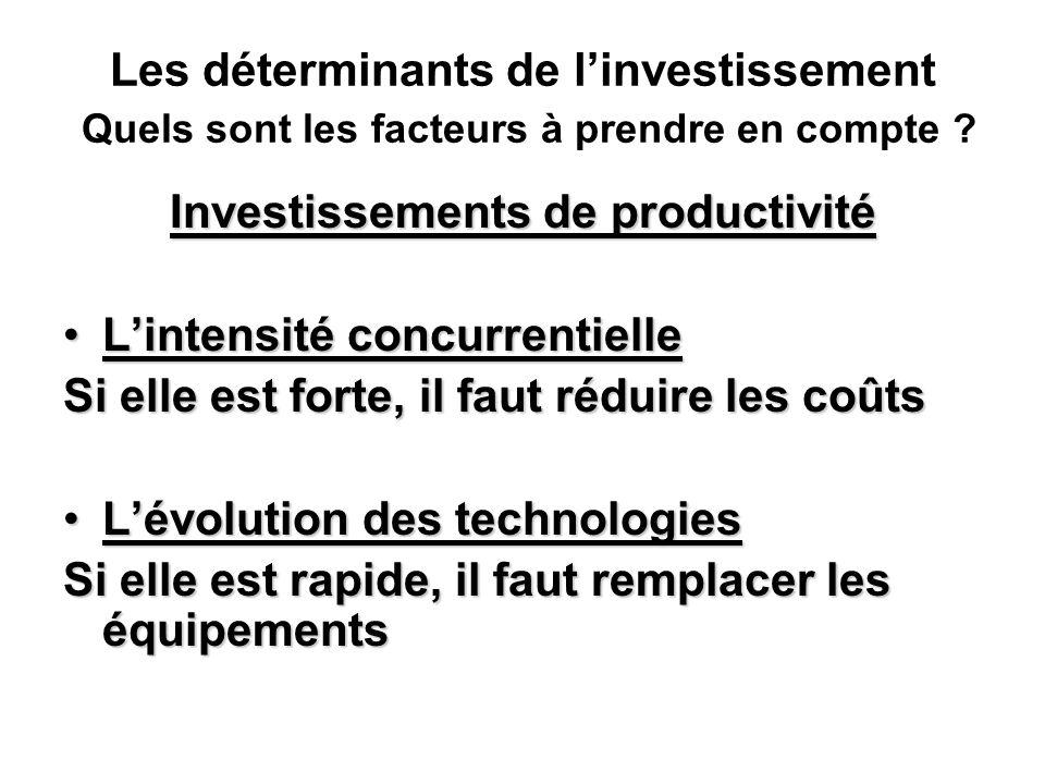 Les déterminants de linvestissement Quels sont les facteurs à prendre en compte .