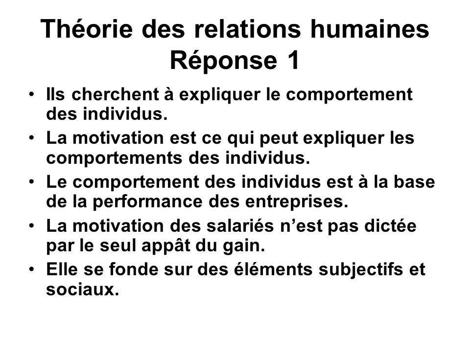 Théorie des relations humaines Réponse 2 Théorie de Maslow = Théorie générale des besoins Réalisation de soi Estime Appartenance Sécurité Physiologiques