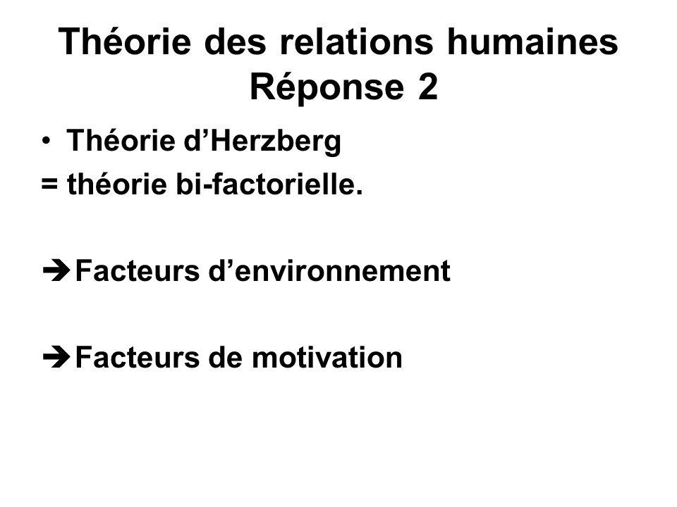 Théorie des relations humaines Réponse 2 Théorie dHerzberg = théorie bi-factorielle. Facteurs denvironnement Facteurs de motivation