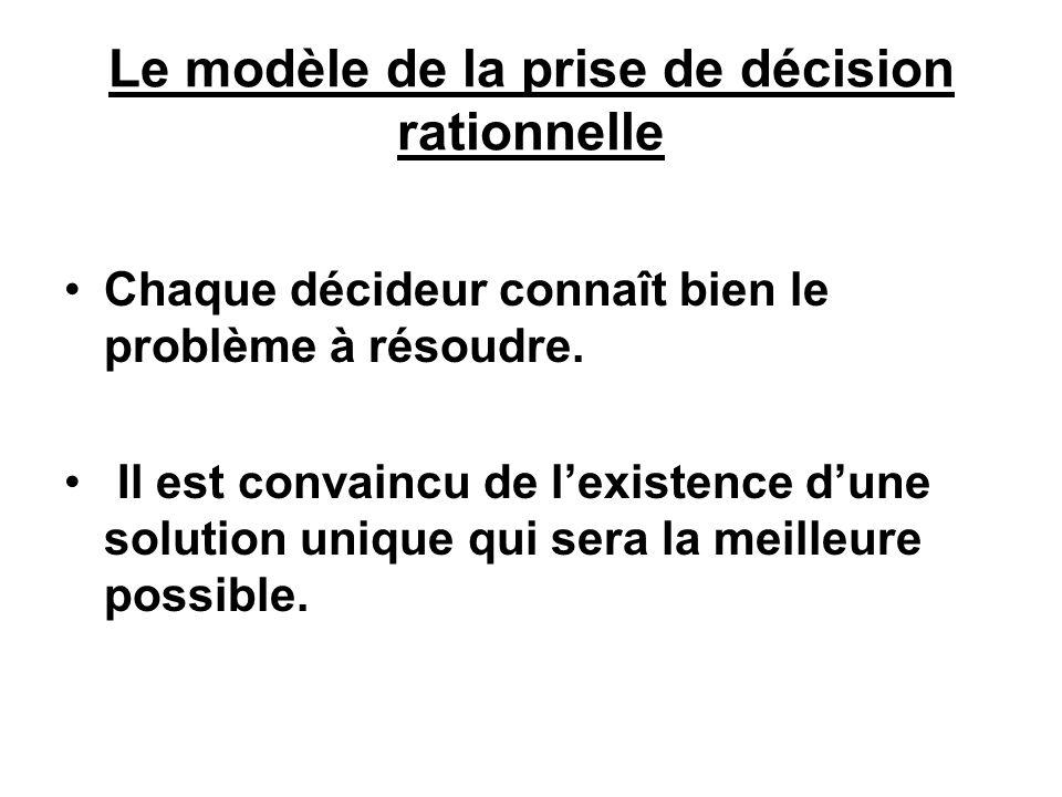Le modèle de la prise de décision rationnelle Chaque décideur connaît bien le problème à résoudre. Il est convaincu de lexistence dune solution unique