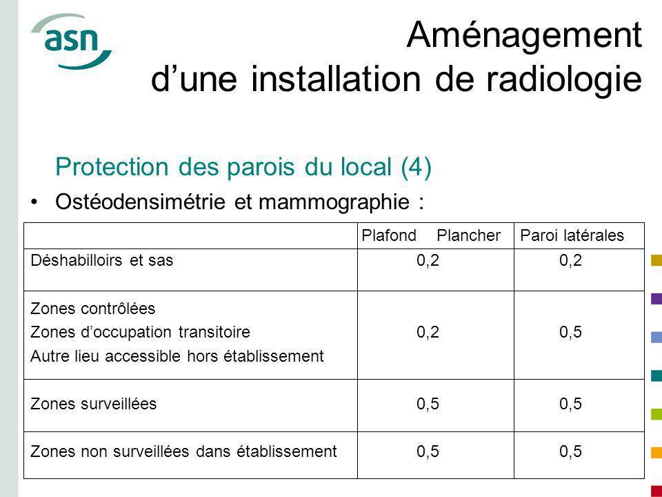 Aménagement dune installation de radiologie Protection des parois du local (4) Ostéodensimétrie et mammographie : Plafond Plancher Paroi latérales Dés