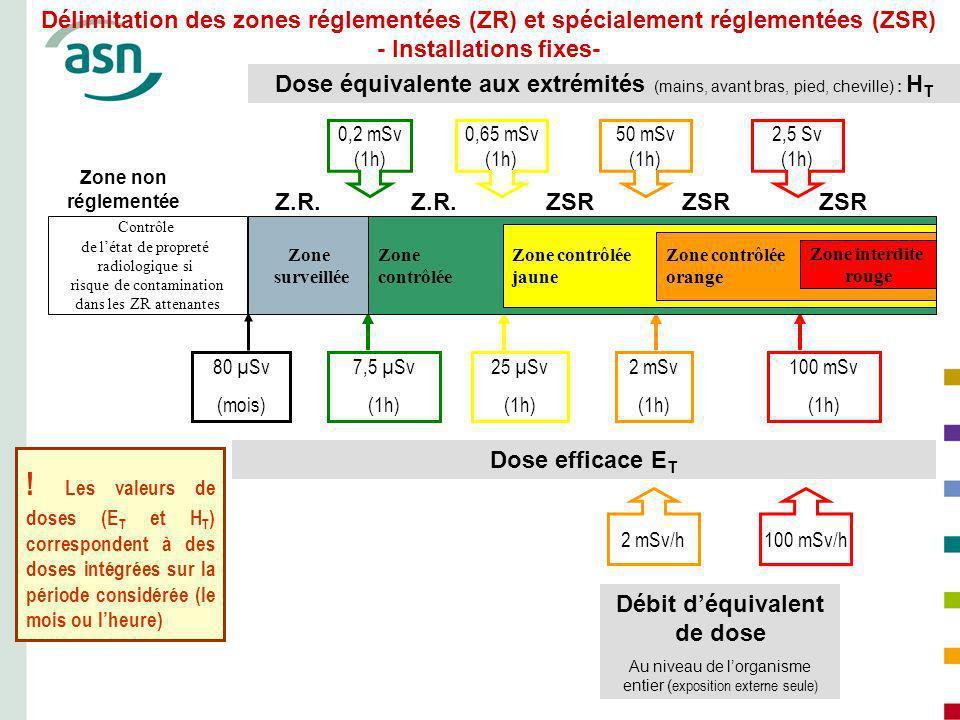 Zone non réglementée Z.R. ZSR 80 µSv (mois) 7,5 µSv (1h) 25 µSv (1h) 2 mSv (1h) 100 mSv (1h) 0,2 mSv (1h) 0,65 mSv (1h) Dose équivalente aux extrémité