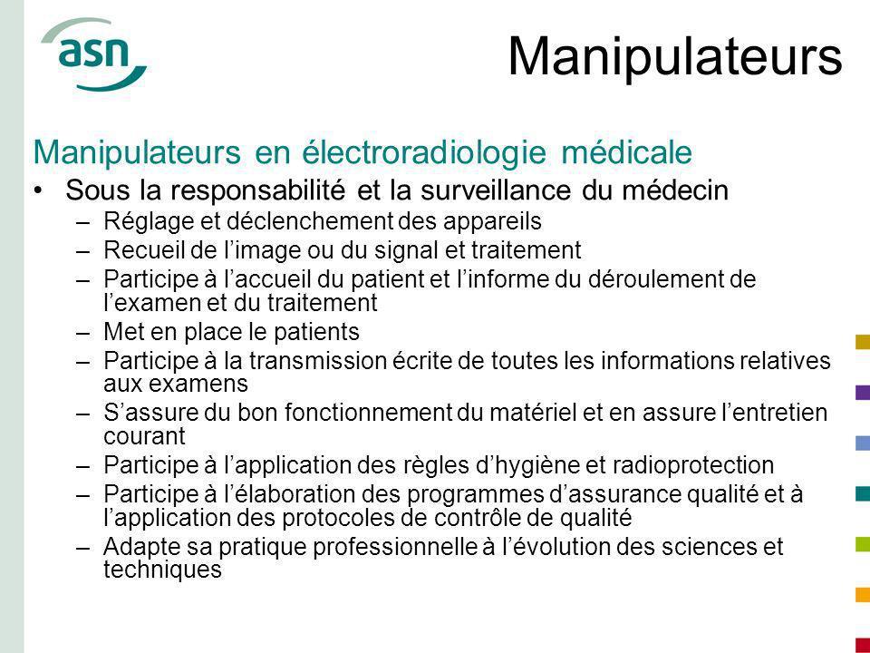Manipulateurs Manipulateurs en électroradiologie médicale Sous la responsabilité et la surveillance du médecin –Réglage et déclenchement des appareils