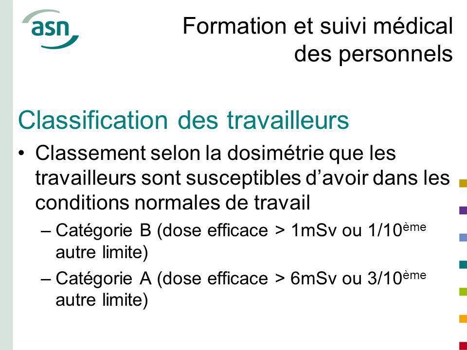 Formation et suivi médical des personnels Classification des travailleurs Classement selon la dosimétrie que les travailleurs sont susceptibles davoir