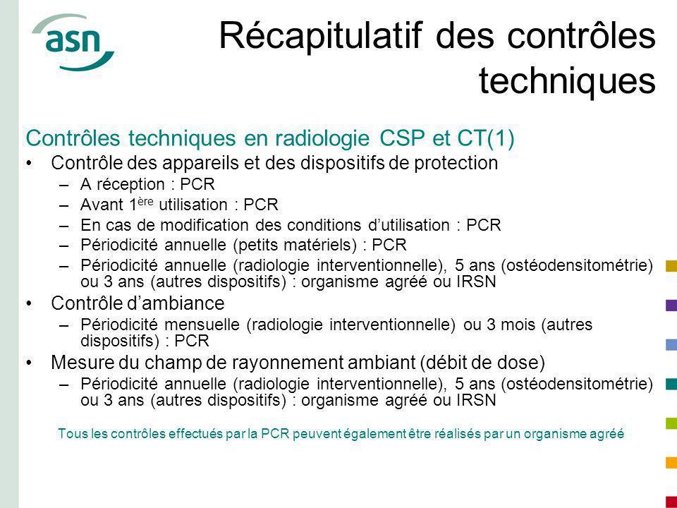 Récapitulatif des contrôles techniques Contrôles techniques en radiologie CSP et CT(1) Contrôle des appareils et des dispositifs de protection –A réce