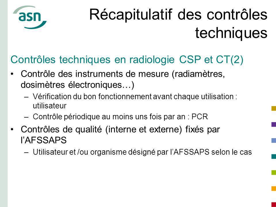 Récapitulatif des contrôles techniques Contrôles techniques en radiologie CSP et CT(2) Contrôle des instruments de mesure (radiamètres, dosimètres éle
